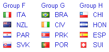 2010 fifa world cup groups